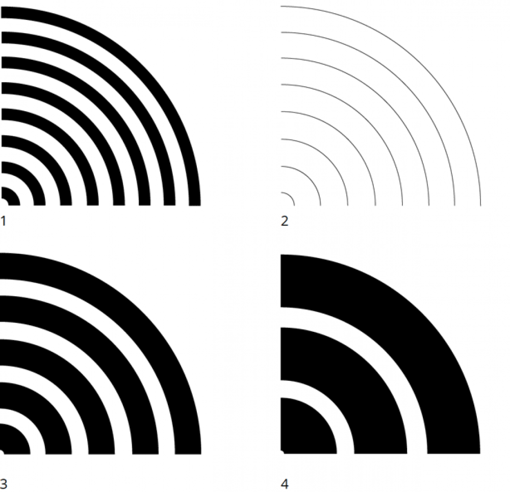 Four types of ripples